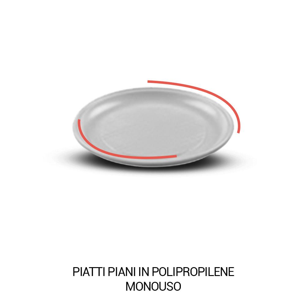 Piatti-piani-in-polipropilene-monouso